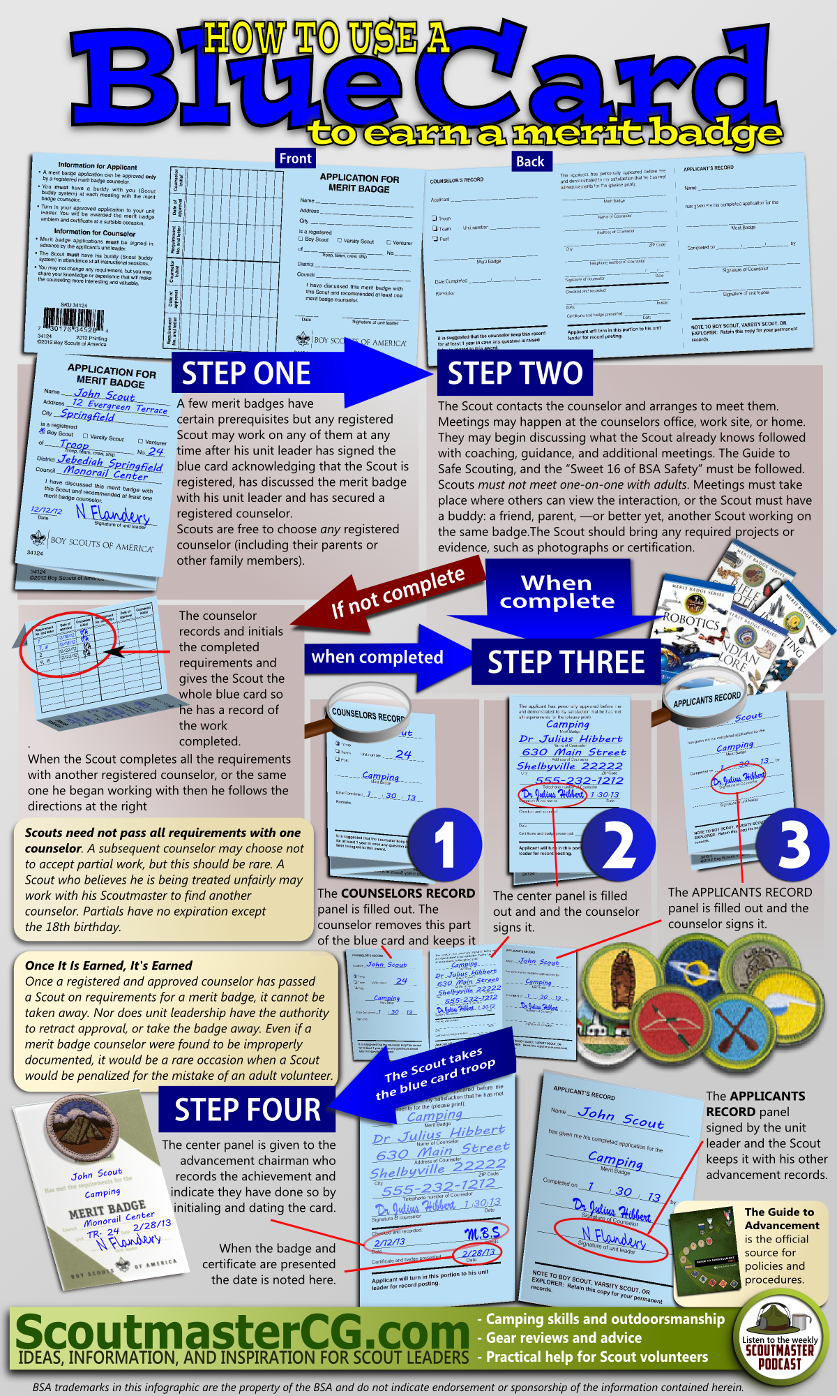 photograph about Printable List of Merit Badges referred to as Benefit Badge Blue Card Infographic