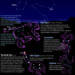 tour of circumpolar constellations
