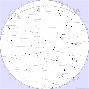 satellite spotting