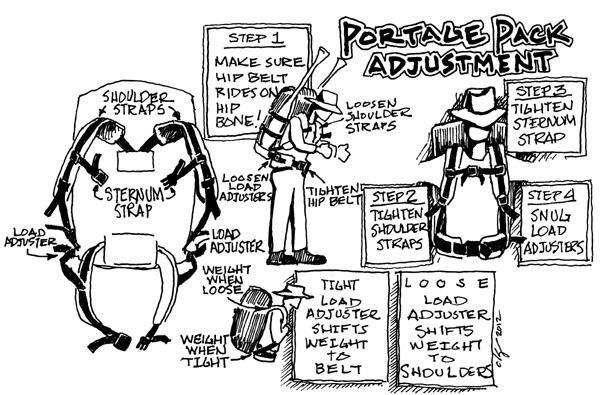 pack_adjustment