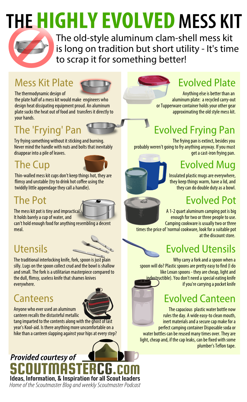 The Highly Evolved Scout Mess Kit Scoutmastercg Com