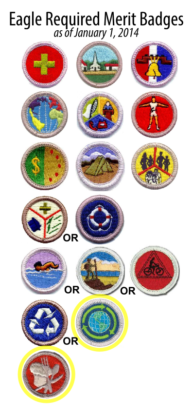 eagle req merit badges