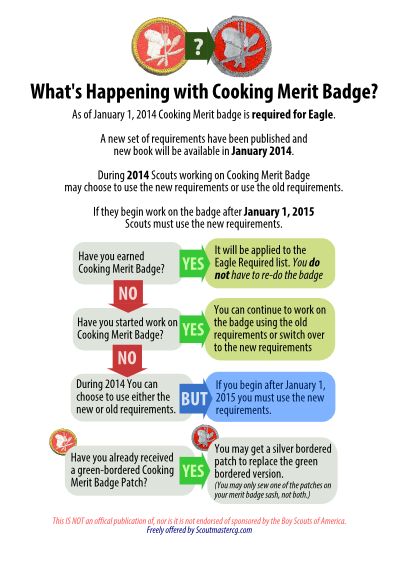 New Cooking Merit Badge Requirements Released | Scoutmastercg.com
