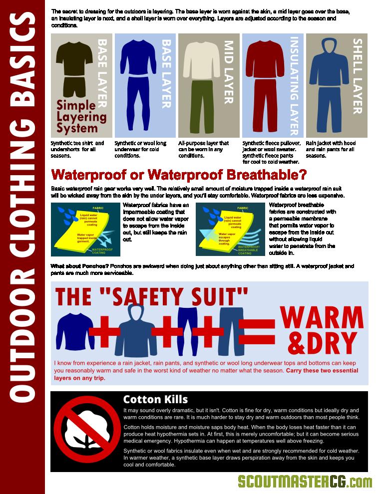 Outdoor Clothing Basics
