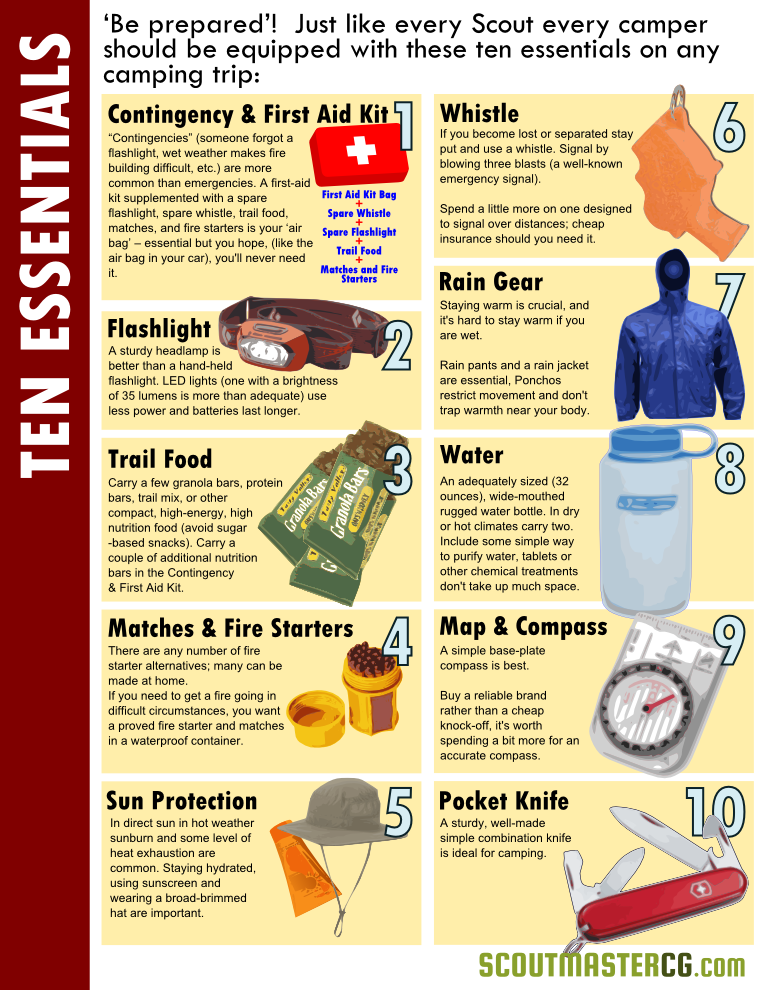 ten essentials 101